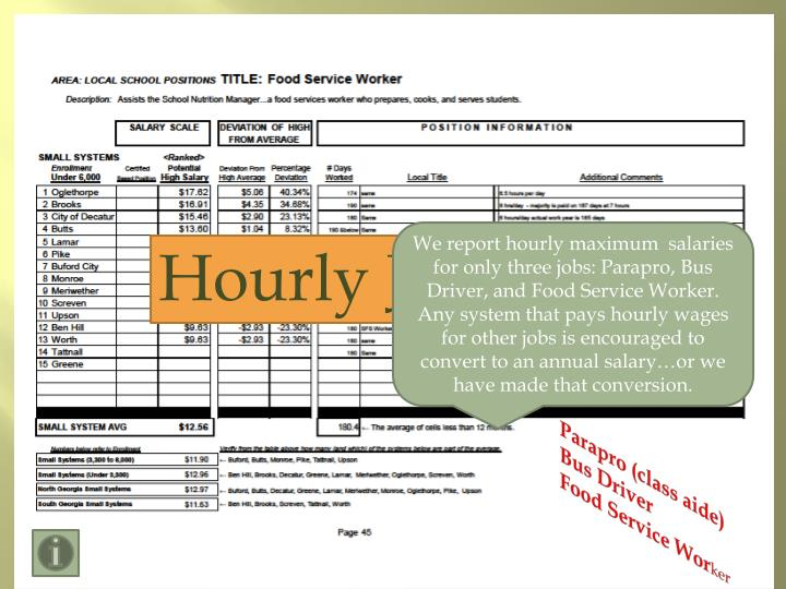 We report hourly maximum  salaries for only three jobs: Parapro, Bus Driver, and Food Service Worker. Any system that pays hourly wages for other jobs is encouraged to convert to an annual salary…or we have made that conversion.