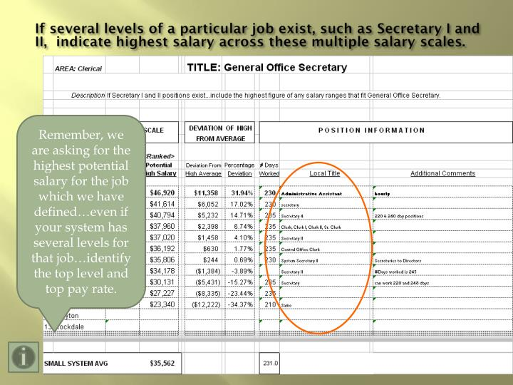 If several levels of a particular job exist, such as Secretary I and II,  indicate highest salary across these multiple salary scales.