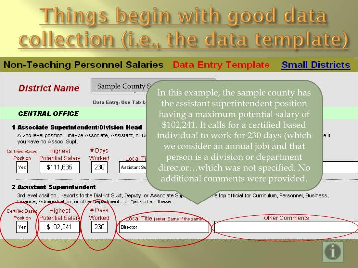 Things begin with good data collection