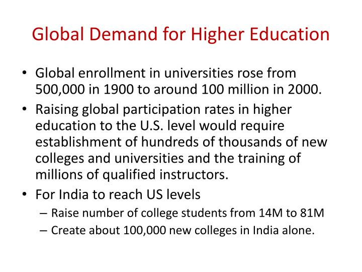 Global Demand for Higher Education