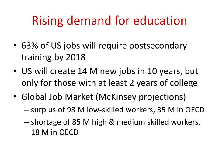 Rising demand for education
