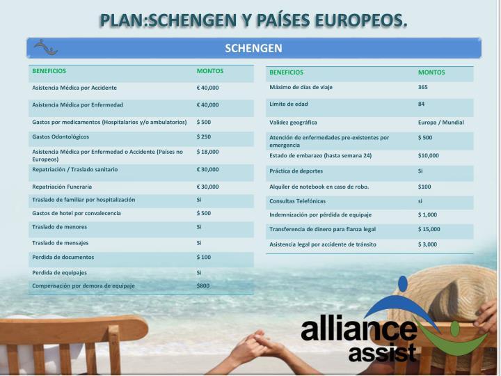 PLAN:SCHENGEN Y PAÍSES EUROPEOS.