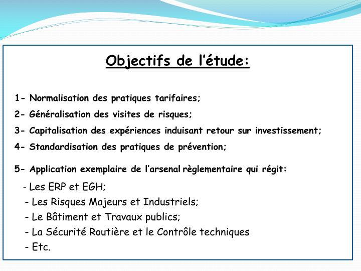 Objectifs de l'étude: