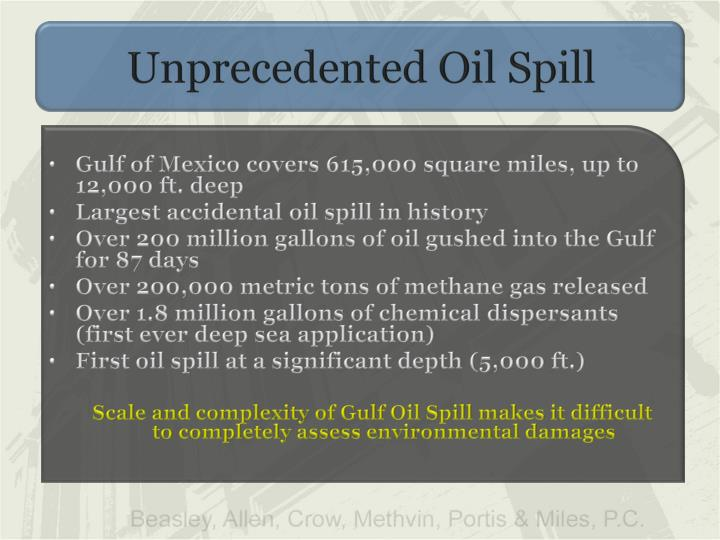 bp oil spill thesis statement Thesis statement: oil spills have significant short and long-term consequences for marine habitats they can be overcome with minimal damage by stopping the leak and letting natural microbes degrade the oil over time or using absorbents (not detergents) to aid the microbial process.