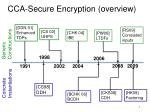 cca secure encryption overview