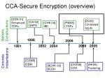 cca secure encryption overview1