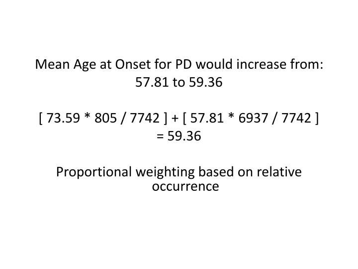 Mean Age at Onset for PD would increase from: