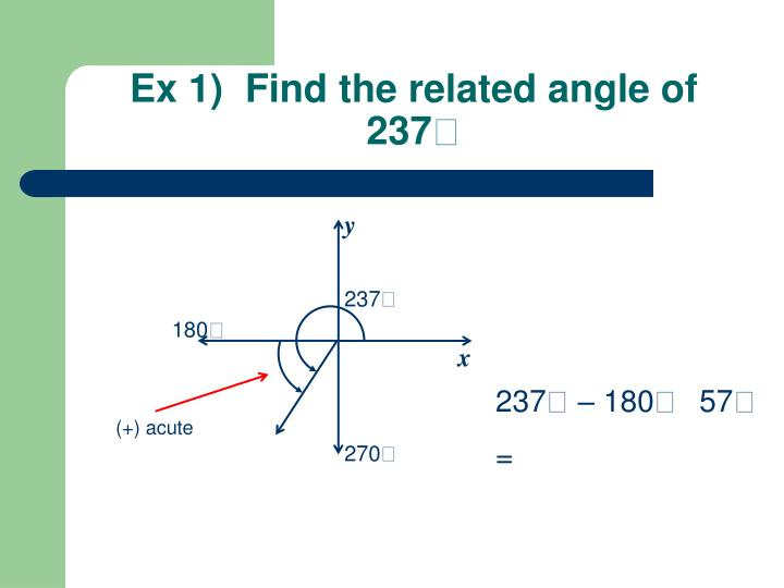 Ex 1)  Find the related angle of 237