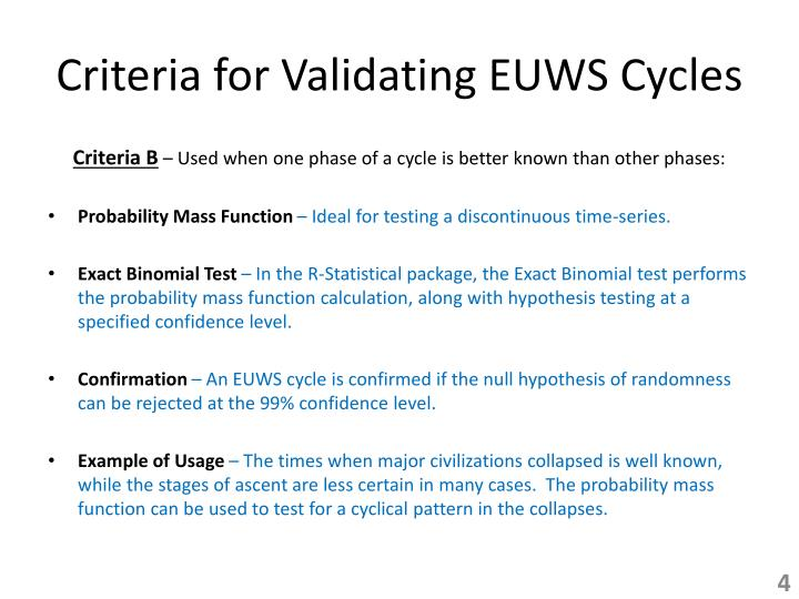Criteria for Validating EUWS Cycles