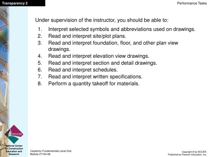 PPT Reading Plans and Elevations Module 2710406 PowerPoint – Site Plan Abbreviations