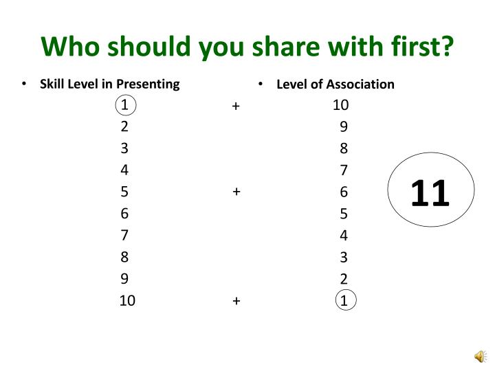 Who should you share with first