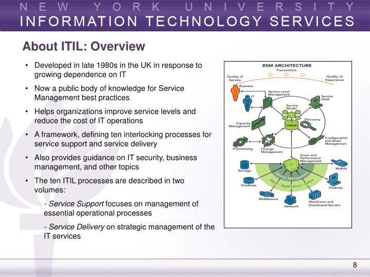 About ITIL: Overview