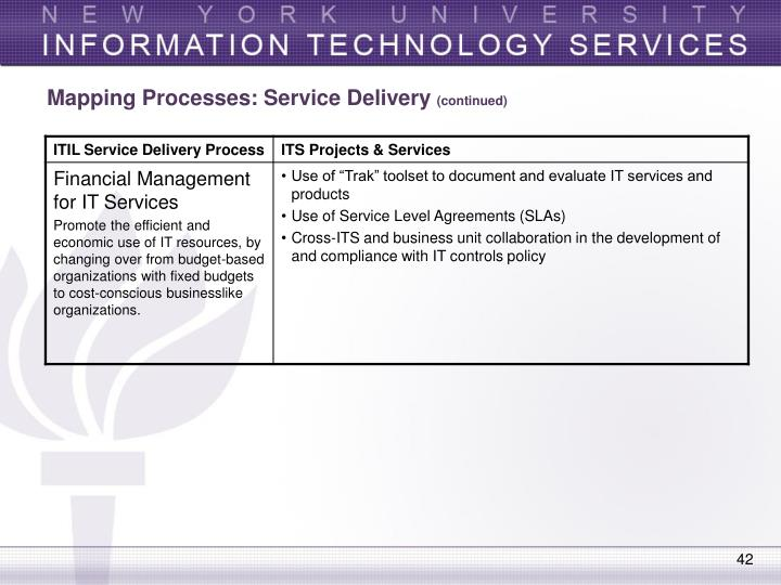 Mapping Processes: Service Delivery