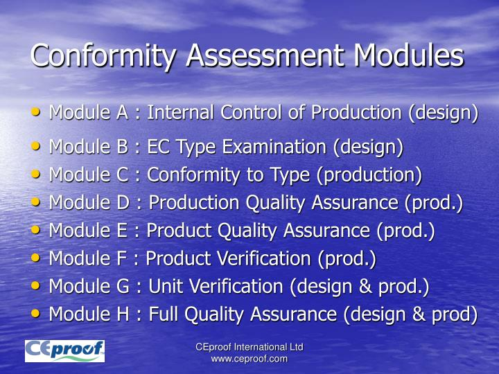 Conformity Assessment Modules