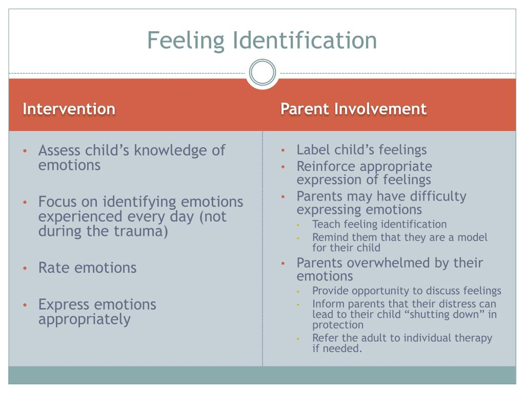 PPT - Trauma-Focused Cognitive Behavioral Therapy PowerPoint