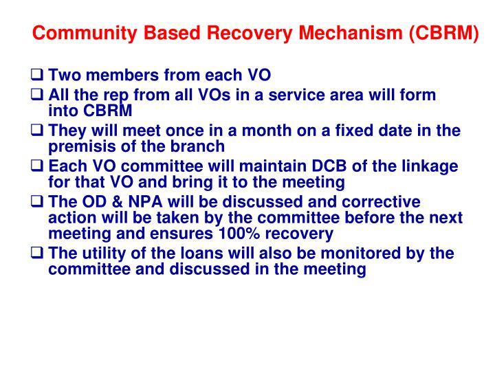 Community Based Recovery Mechanism (CBRM)