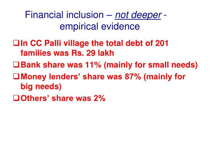 Financial inclusion –