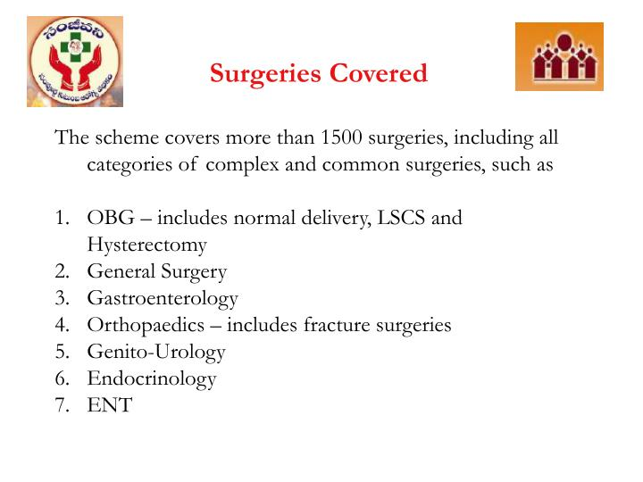 Surgeries Covered