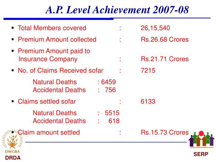 A.P. Level Achievement 2007-08