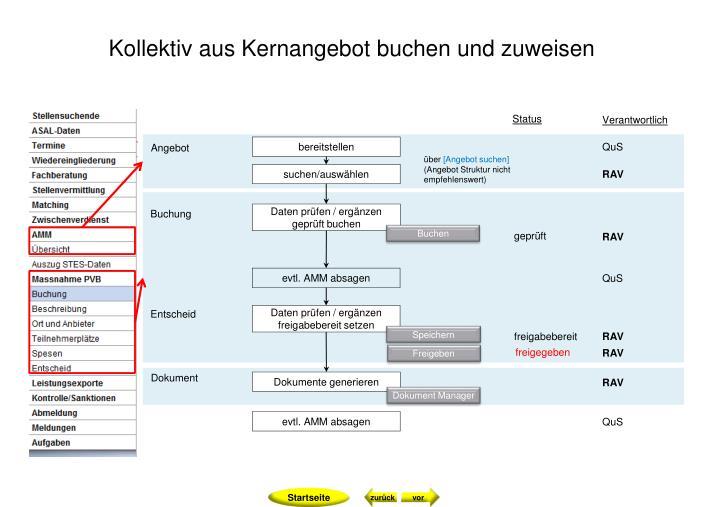 Niedlich Powerpoint Geschäftsfallvorlage Bilder - Entry Level Resume ...