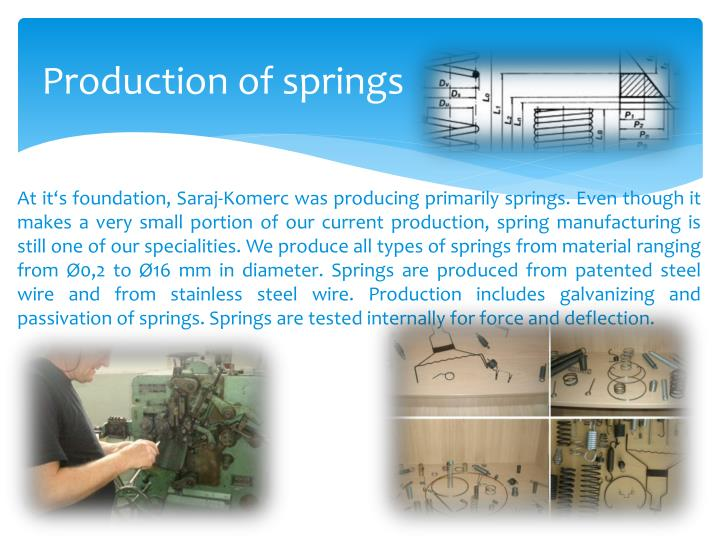 Production of springs