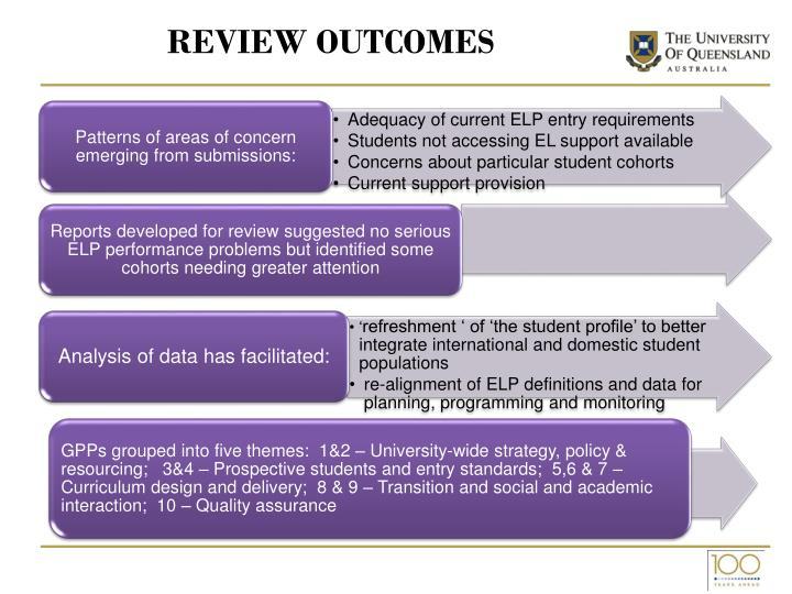 Review outcomes