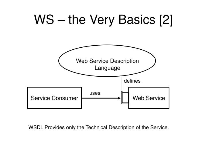 WS – the Very Basics [2]