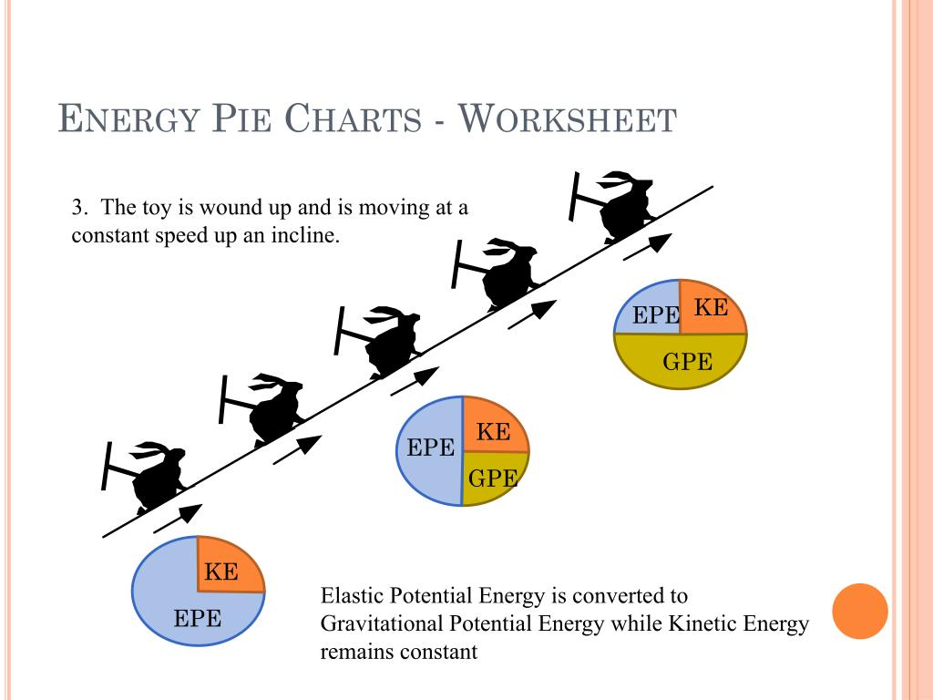 PPT - Foundations of Physics PowerPoint Presentation - ID ...