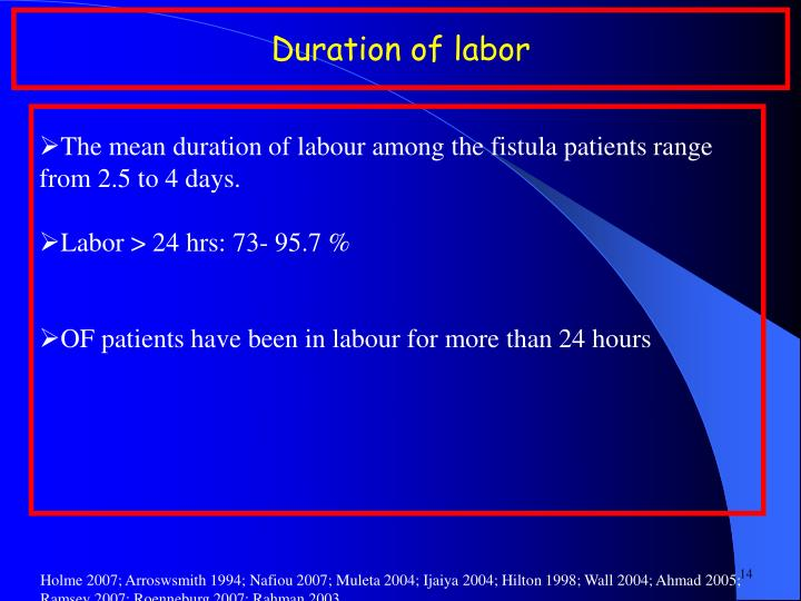 Duration of labor