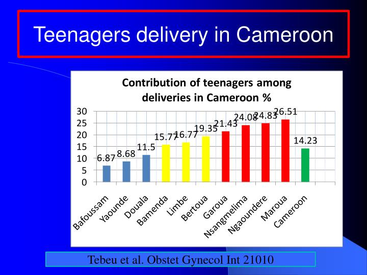 Teenagers delivery in Cameroon