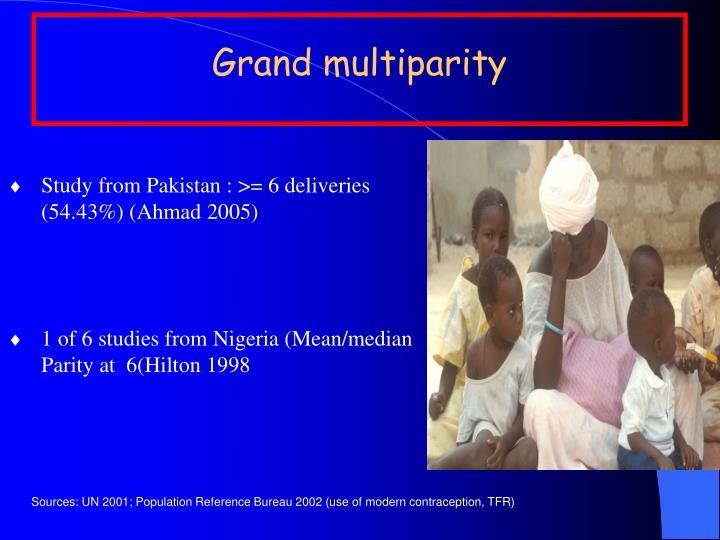 Grand multiparity