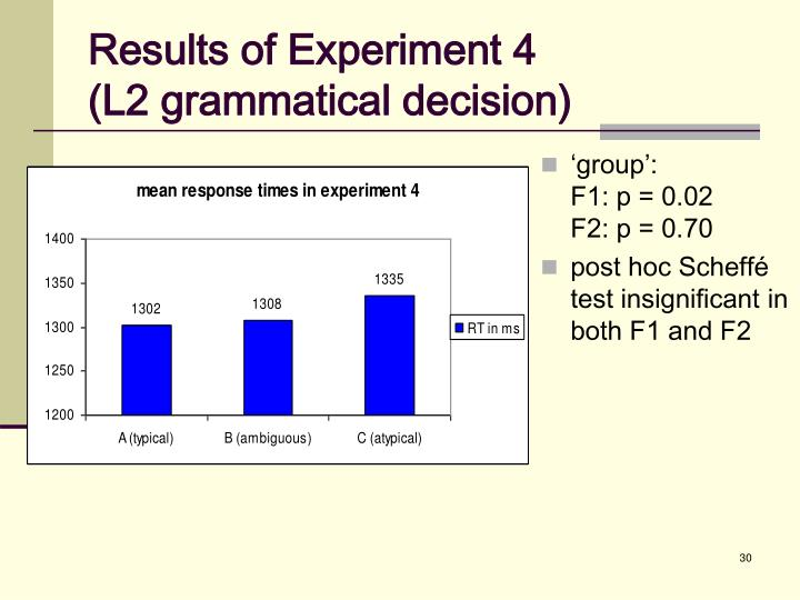 Results of Experiment 4