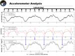 accelerometer analysis