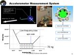 accelerometer measurement system