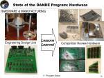 state of the dande program hardware