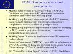 ec ghg inventory institutional arrangements
