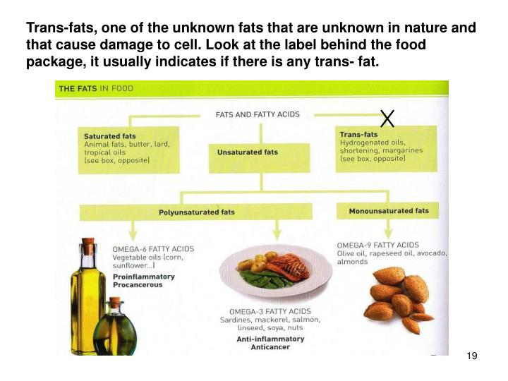 Trans-fats, one of the unknown fats that are unknown in nature and that cause damage to cell. Look at the label behind the food package, it usually indicates if there is any trans- fat.