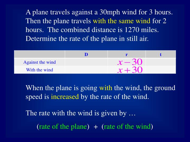 A plane travels against a 30mph wind for 3 hours.  Then the plane travels