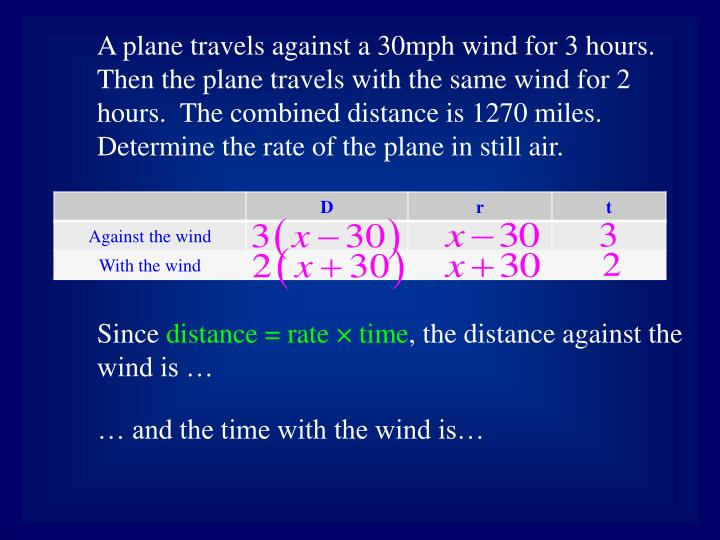 A plane travels against a 30mph wind for 3 hours.  Then the plane travel