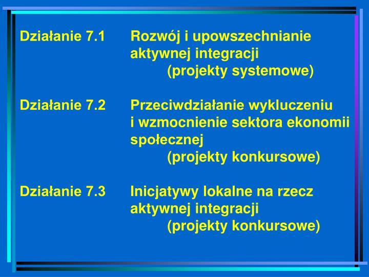 Działanie 7.1Rozwój i upowszechnianie
