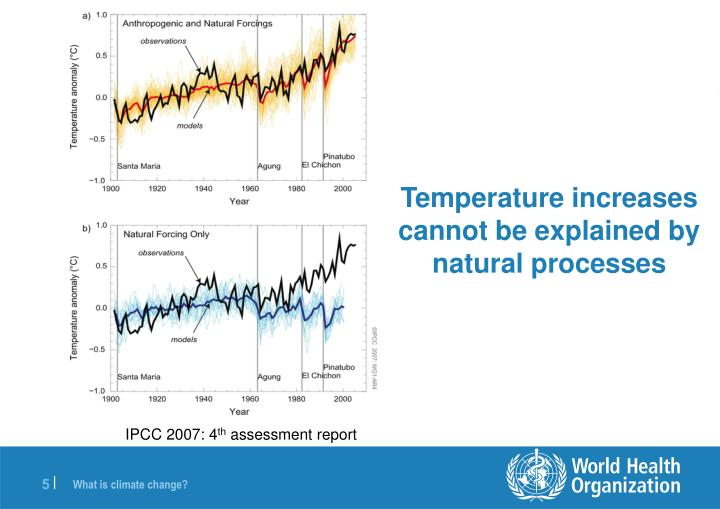 Temperature increases cannot be explained by natural processes