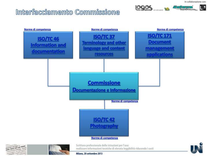 Interfacciamento Commissione