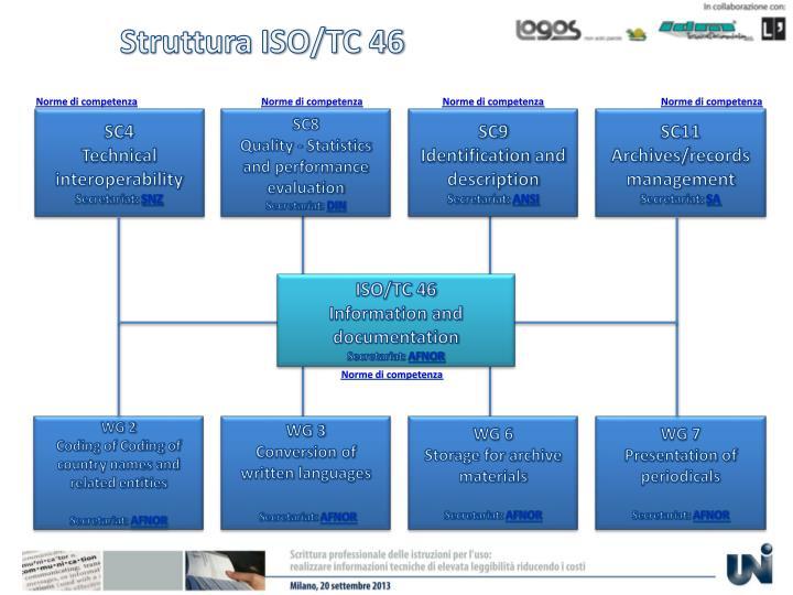 Struttura ISO/TC 46