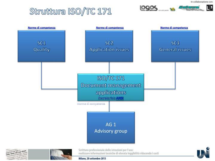 Struttura ISO/TC 171