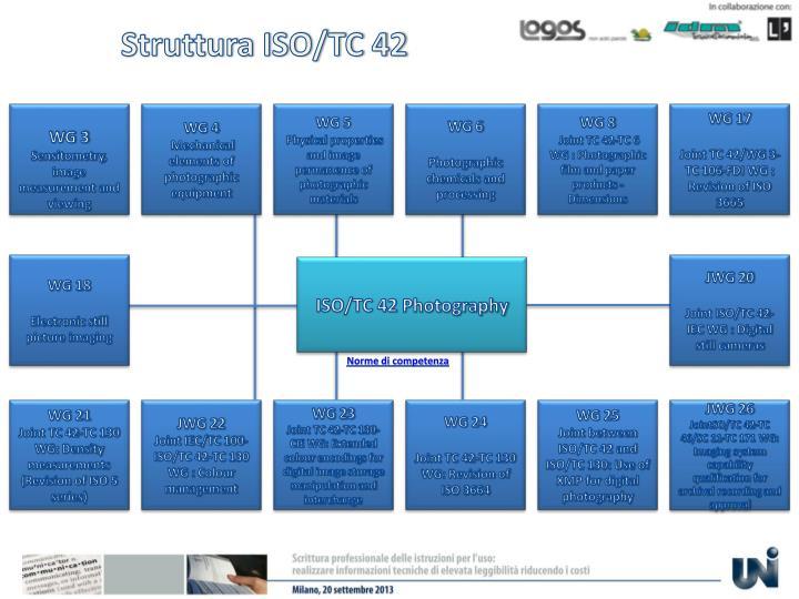 Struttura ISO/TC 42