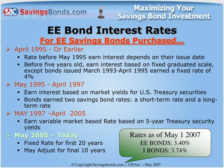 Rates as of May 1 2007