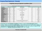 krajowa rada radiofonii i telewizji7