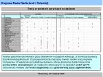 krajowa rada radiofonii i telewizji8