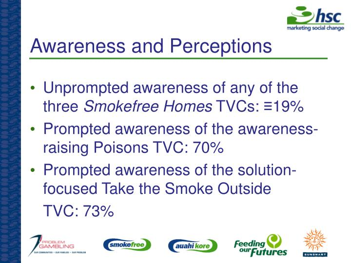 Awareness and Perceptions