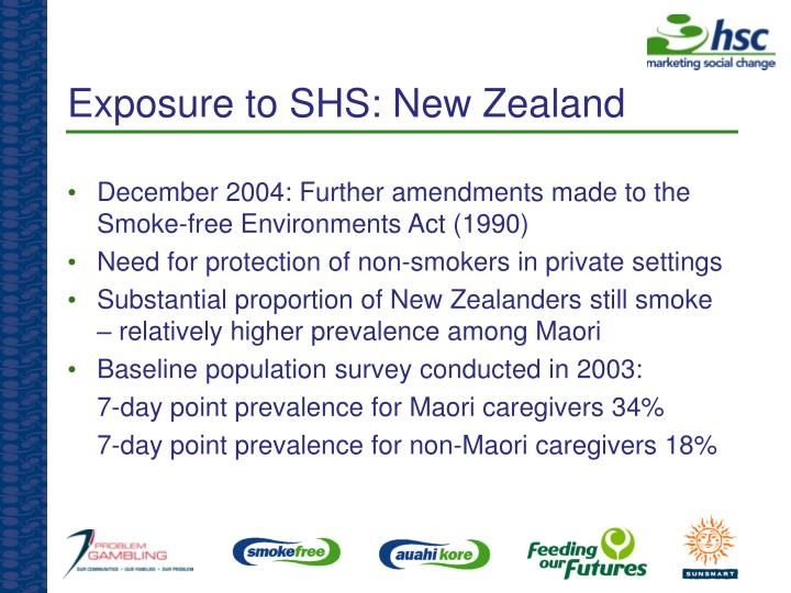 Exposure to SHS: New Zealand